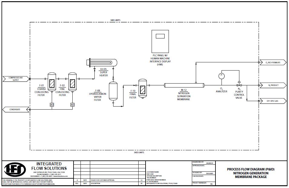 Gas heater diagram gas free image about wiring diagram for Septic tank distribution box location