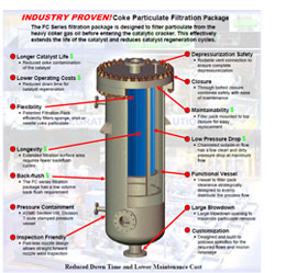 Hot Coke Gas Oil Filter Integrated Flow Solutions