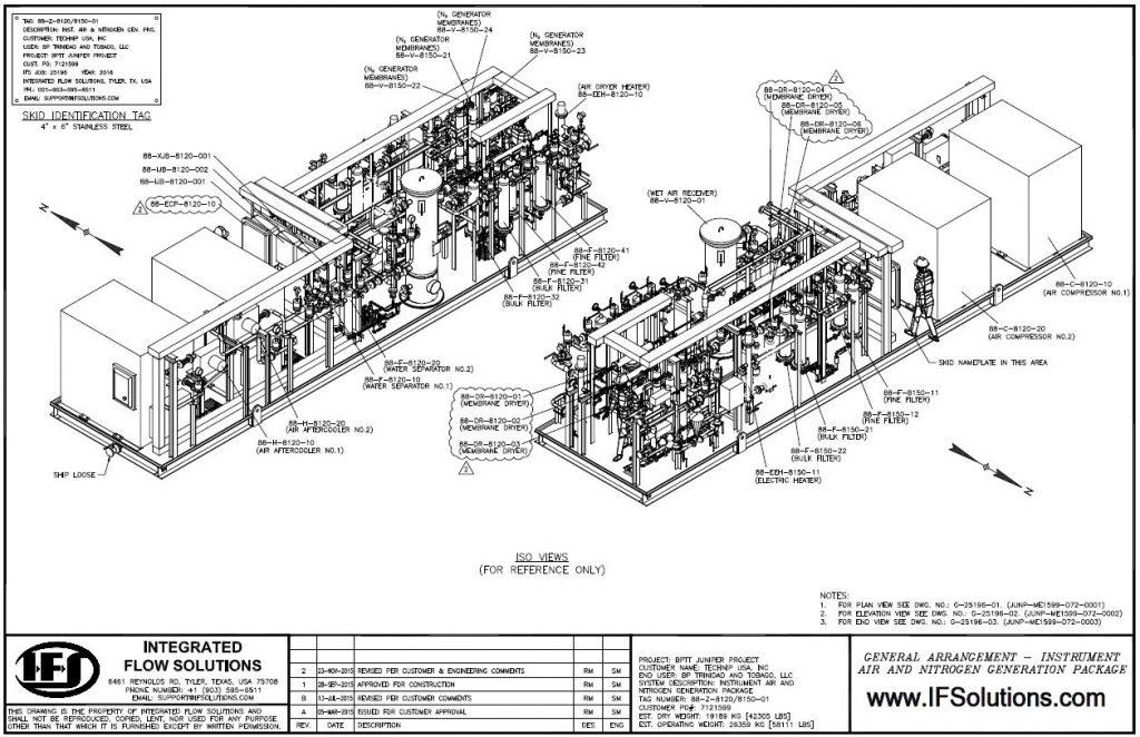 Sistemas de Aire de Instrumentos y Generación de Nitrógeno para Trinidad