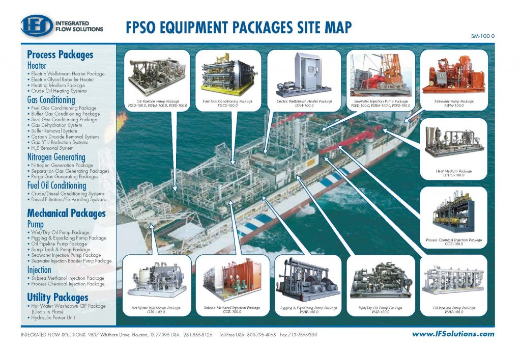 FPSO Archives - Integrated Flow Solutions