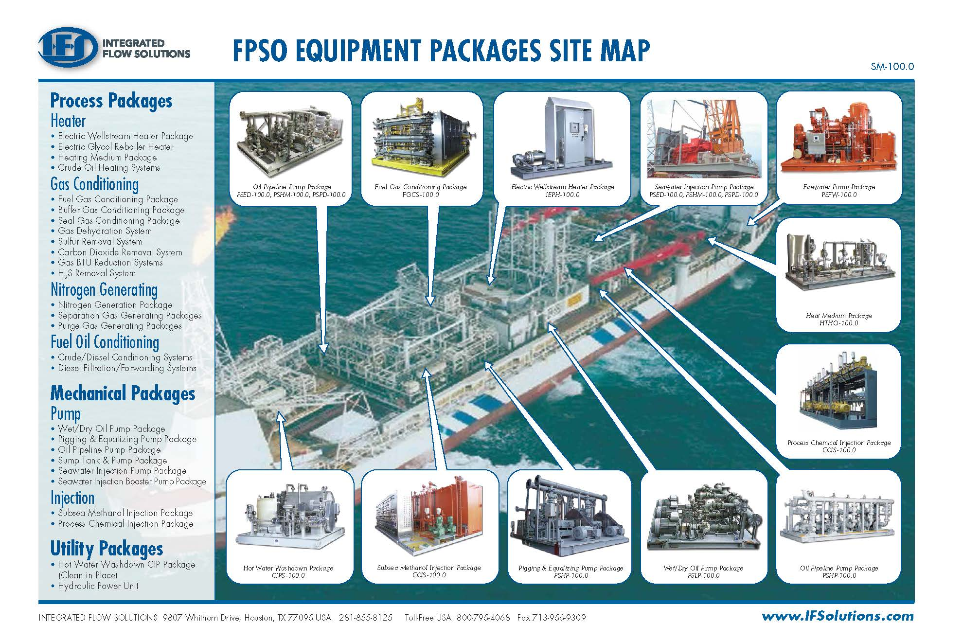 Where on an FPSO Do You Find IFS Equipment Packages? - Integrated ...