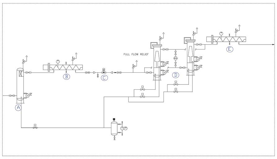 FGCS layout