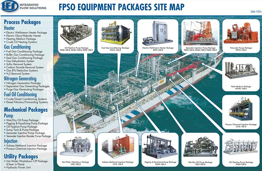 FPSO topside process systems and fabrication